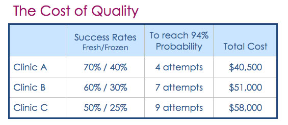 Cost-of-Quality_